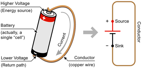 Figure 2: Simplest complete circuit